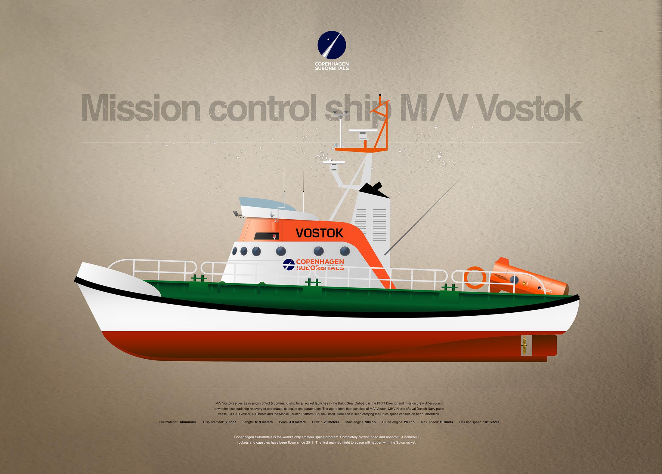 M/S Vostok